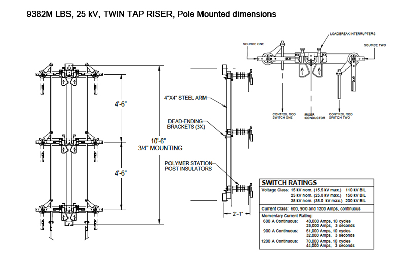 distribution switch twin tap riser pole mounted | inertiaworks pole mounted controller wiring diagram hayden electric fan controller wiring diagram